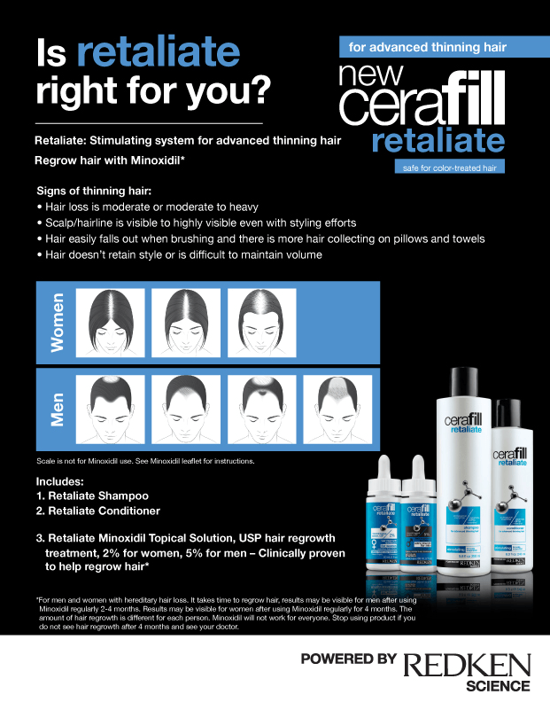 Hair regrowth treatment, clinically proven to help regrow hair